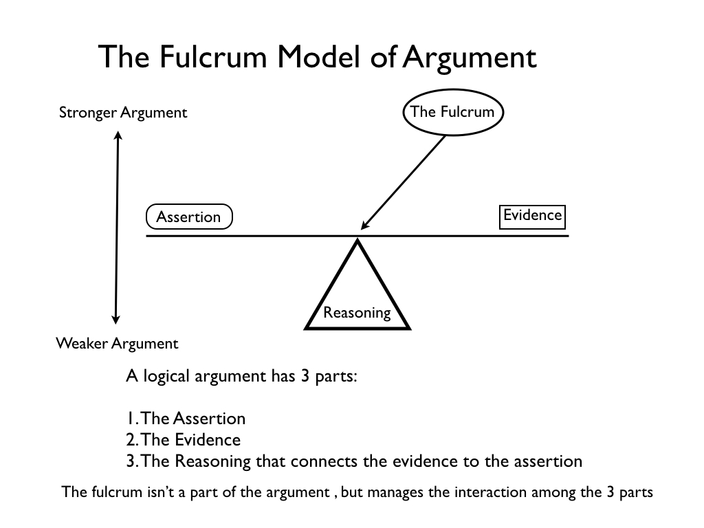 the for and against argument with Chapter 9 arguments for and against protection overview this chapter has two purposes: to present a framework and a rule for evaluating arguments offered in favor of limiting imports, and to apply the framework and rule to several prominent arguments for protection.